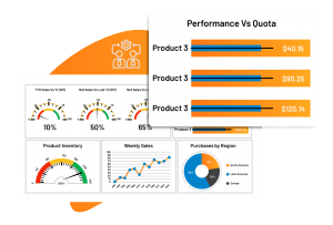 Customer and Order Management - Sales Module